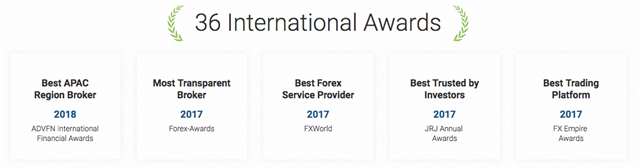 Award Overview Easy Markets