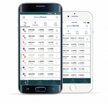 Mobile platform Easy Markets review