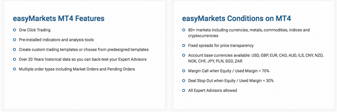 Accounts type review for EasyMarkets
