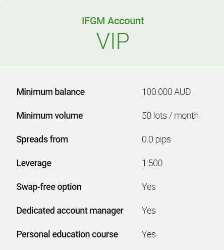 IFGM Forex Broker