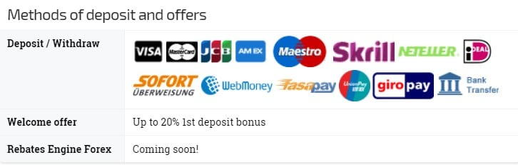 Depost and Withdrawal EasyMarkets